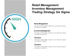 Retail Management Inventory Management Trading Strategy Six Sigma Cpb