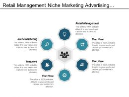 Retail Management Niche Marketing Advertising Marketing Planning Competitive Analysis Cpb