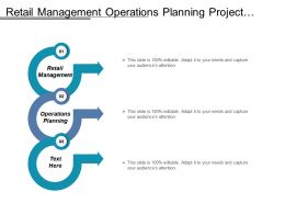 Retail Management Operations Planning Project Management Project Management Cpb