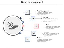 Retail Management Ppt Powerpoint Presentation Gallery Styles Cpb