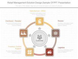Retail Management Solution Design Sample Of Ppt Presentation
