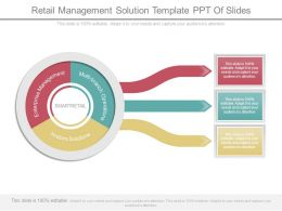 Retail Management Solution Template Ppt Of Slides