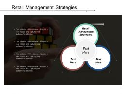 Retail Management Strategies Ppt Powerpoint Presentation Infographic Template Influencers Cpb
