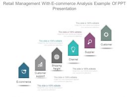 Retail Management With E Commerce Analysis Example Of Ppt Presentation