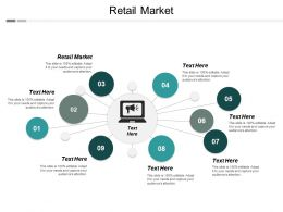 Retail Market Ppt Powerpoint Presentation Pictures Layouts Cpb