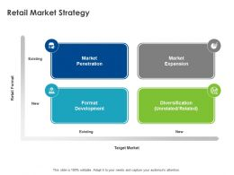 Retail Market Strategy Ppt Powerpoint Presentation Infographics Slide Portrait