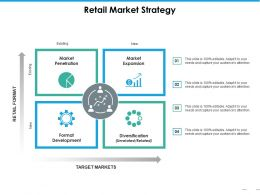 Retail Market Strategy Ppt Professional Design Templates