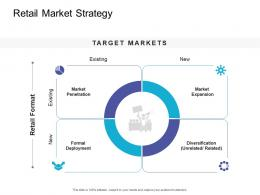 Retail Market Strategy Retail Sector Overview Ppt Slide Infographics Deck