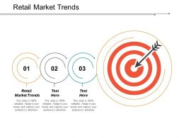 Retail Market Trends Ppt Powerpoint Presentation Inspiration Guidelines Cpb