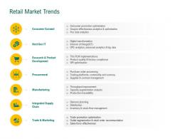 Retail Market Trends Retail Sector Evaluation Ppt Powerpoint Presentation Infographics Rules