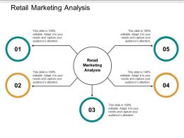 Retail Marketing Analysis Ppt Powerpoint Presentation Inspiration Slideshow Cpb
