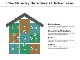 Retail Marketing Characteristics Effective Teams Team Member Engagement Cpb