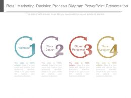 Retail Marketing Decision Process Diagram Powerpoint Presentation