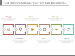Retail Marketing Diagram Powerpoint Slide Backgrounds