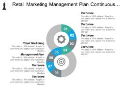Retail Marketing Management Plan Continuous Improvement Promotions Strategy Cpb