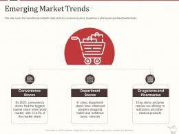 Retail Marketing Mix Emerging Market Trends Ppt Powerpoint Presentation Summary