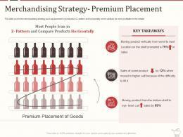 Retail Marketing Mix Merchandising Strategy Premium Placement Ppt Powerpoint Presentation Icon