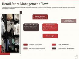 Retail Marketing Mix Retail Store Management Flow Ppt Powerpoint Infographics Microsoft