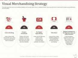 Retail Marketing Mix Visual Merchandising Strategy Ppt Powerpoint Inspiration Design Templates