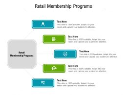 Retail Membership Programs Ppt Powerpoint Presentation Infographic Template Guidelines Cpb