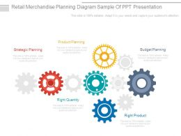 Retail Merchandise Planning Diagram Sample Of Ppt Presentation