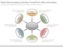 Retail Merchandising Activities Powerpoint Slide Information