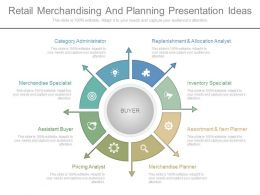 retail merchandising and planning presentation ideas