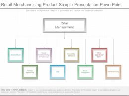 Retail Merchandising Product Sample Presentation Powerpoint