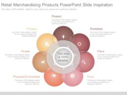 Retail Merchandising Products Powerpoint Slide Inspiration