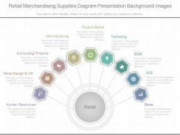 Retail Merchandising Supplies Diagram Presentation Background Images
