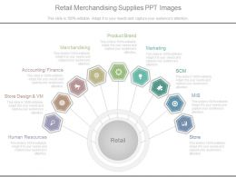 Retail Merchandising Supplies Ppt Images