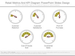 Retail Metrics And Kpi Diagram Powerpoint Slides Design