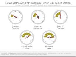 retail_metrics_and_kpi_diagram_powerpoint_slides_design_Slide01