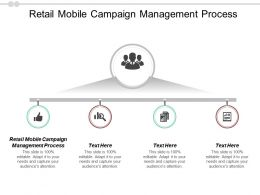 Retail Mobile Campaign Management Process Ppt Powerpoint Presentation Slides Outline Cpb