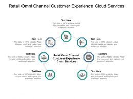 Retail Omni Channel Customer Experience Cloud Services Ppt Powerpoint Presentation Show Cpb