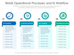 Retail Operational Processes And Its Workflow