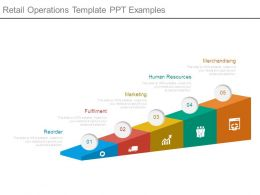 Retail Operations Template Ppt Examples