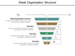 Retail Organisation Structure Ppt Powerpoint Presentation Pictures Outline Cpb