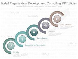 Retail Organization Development Consulting Ppt Slides