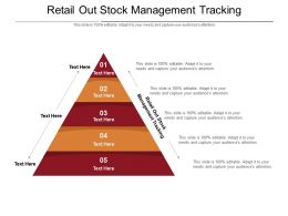 Retail Out Stock Management Tracking Ppt Powerpoint Presentation Show Gallery Cpb