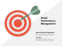 Retail Performance Management Ppt Powerpoint Presentation Model Format Ideas Cpb