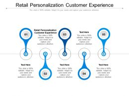 Retail Personalization Customer Experience Ppt Powerpoint Presentation Outline Format Ideas Cpb
