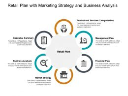 Retail Plan With Marketing Strategy And Business Analysis