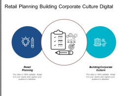 Retail Planning Building Corporate Culture Digital Marketing Exosystem Cpb