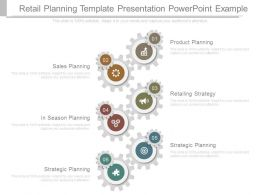 Retail Planning Template Presentation Powerpoint Example