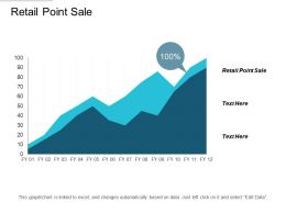 Retail Point Sale Ppt Powerpoint Presentation Themes Cpb