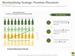 Retail Positioning Strategy Merchandising Strategy Premium Placement Ppt Powerpoint Aids
