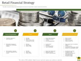 Retail Positioning Strategy Retail Financial Strategy Ppt Powerpoint Presentation Infographics