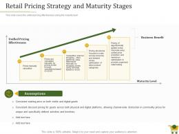 Retail Positioning Strategy Retail Pricing Strategy And Maturity Stages Ppt Powerpoint Clipart