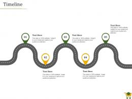 Retail Positioning Strategy Timeline Ppt Powerpoint Presentation Icon Graphics Tutorials